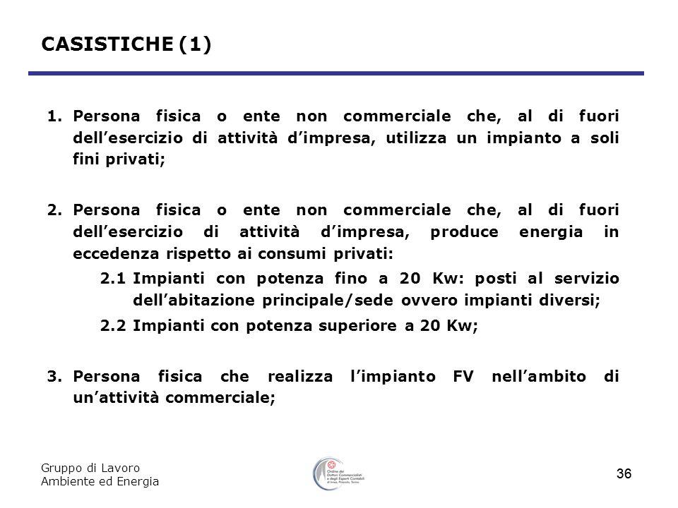 CASISTICHE (1) Persona fisica o ente non commerciale che, al di fuori dell'esercizio di attività d'impresa, utilizza un impianto a soli fini privati;