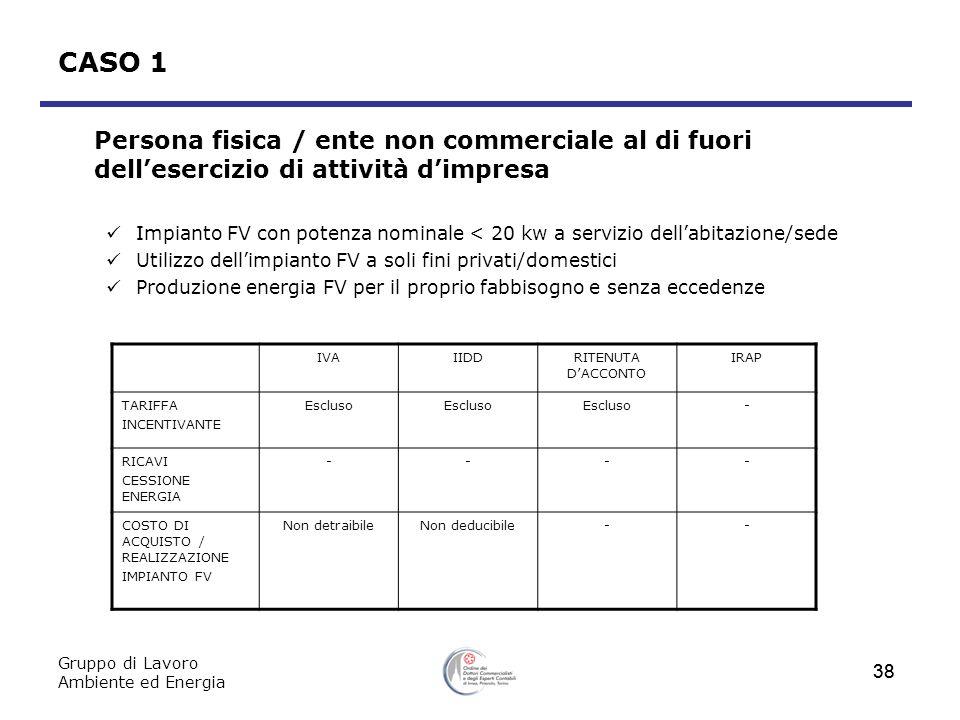 CASO 1 Persona fisica / ente non commerciale al di fuori dell'esercizio di attività d'impresa.
