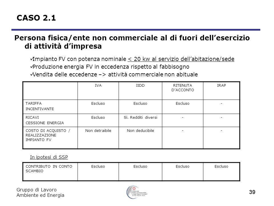 CASO 2.1 Persona fisica/ente non commerciale al di fuori dell'esercizio di attività d'impresa.