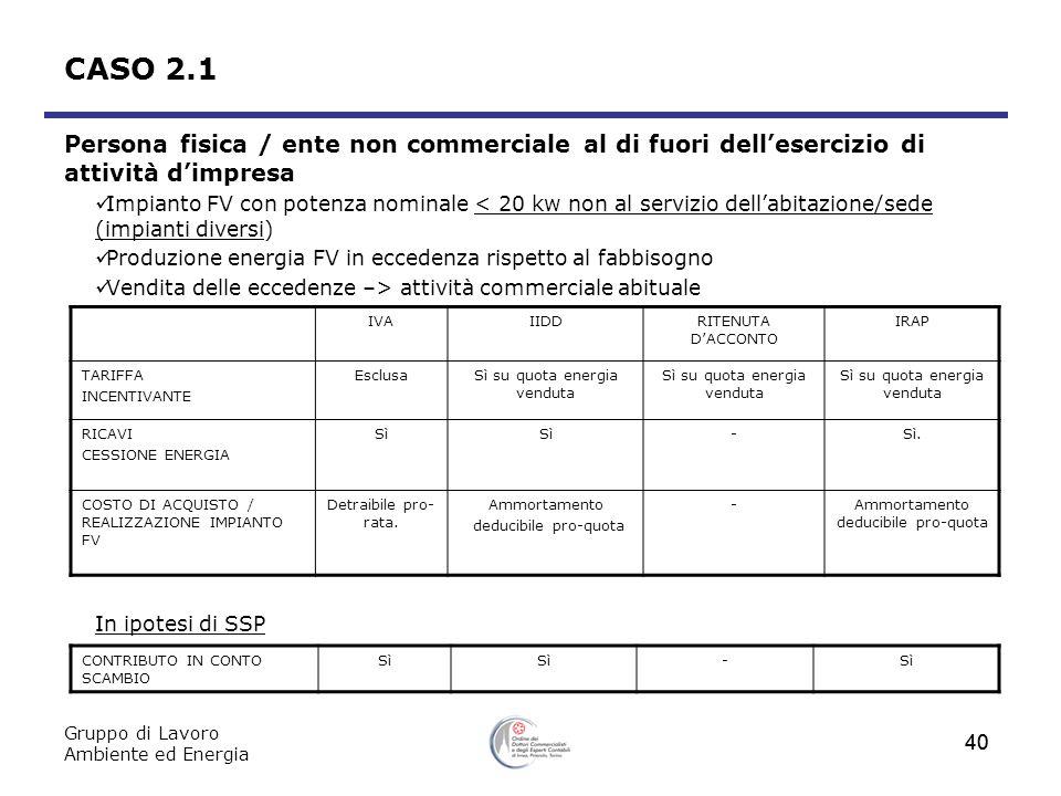 CASO 2.1 Persona fisica / ente non commerciale al di fuori dell'esercizio di attività d'impresa.