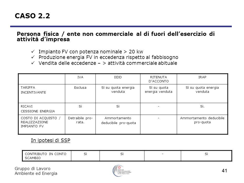 CASO 2.2Persona fisica / ente non commerciale al di fuori dell'esercizio di attività d'impresa. Impianto FV con potenza nominale > 20 kw.