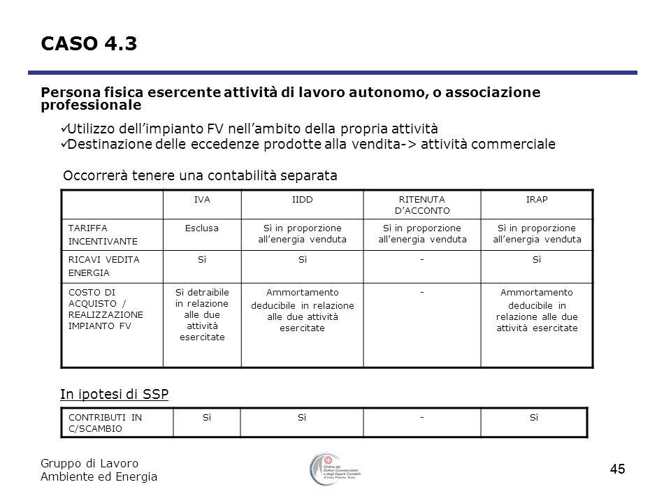 CASO 4.3Persona fisica esercente attività di lavoro autonomo, o associazione professionale.
