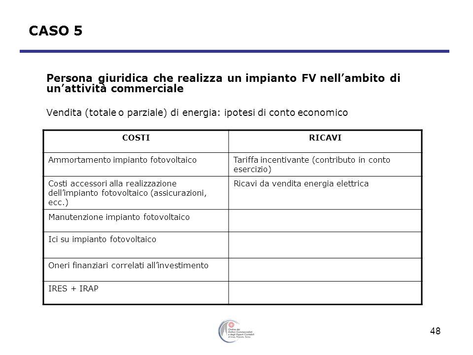 CASO 5Persona giuridica che realizza un impianto FV nell'ambito di un'attività commerciale.