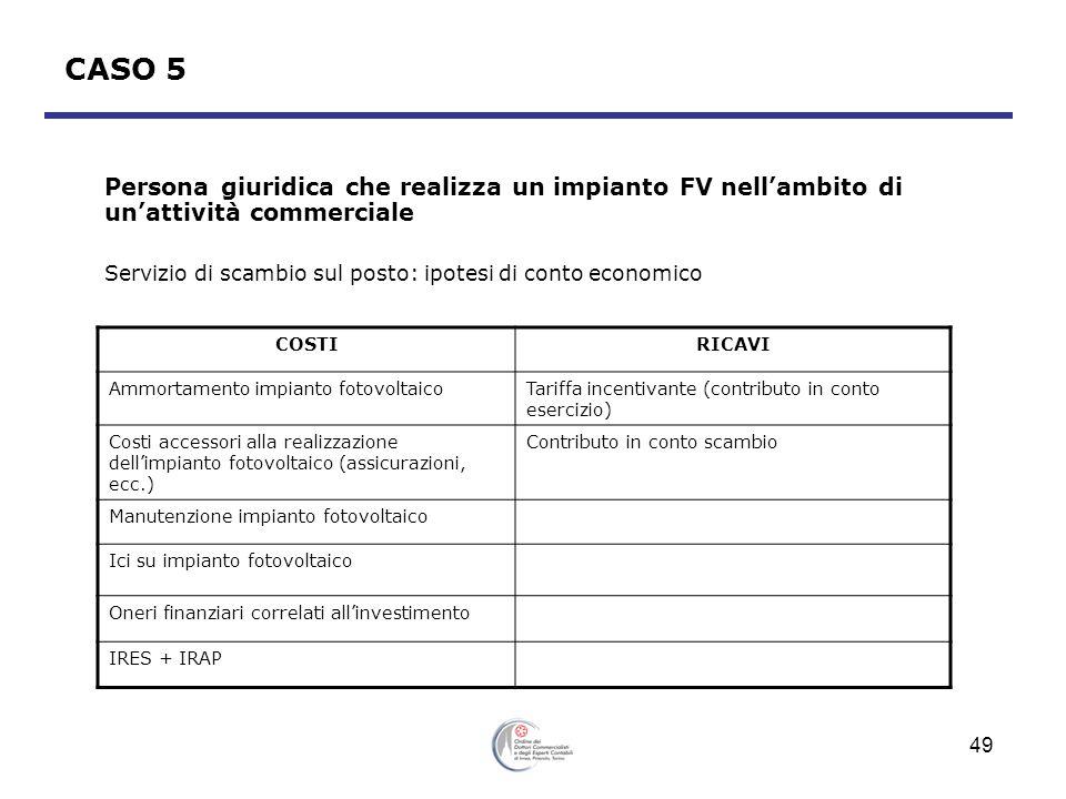 CASO 5 Persona giuridica che realizza un impianto FV nell'ambito di un'attività commerciale.