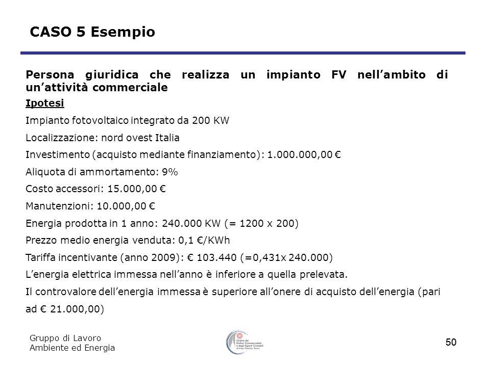 CASO 5 Esempio Persona giuridica che realizza un impianto FV nell'ambito di un'attività commerciale.