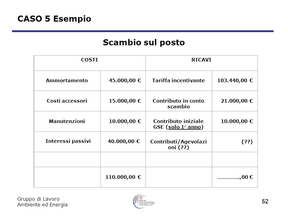 Contributo in conto scambio Contributi/Agevolazioni ( )