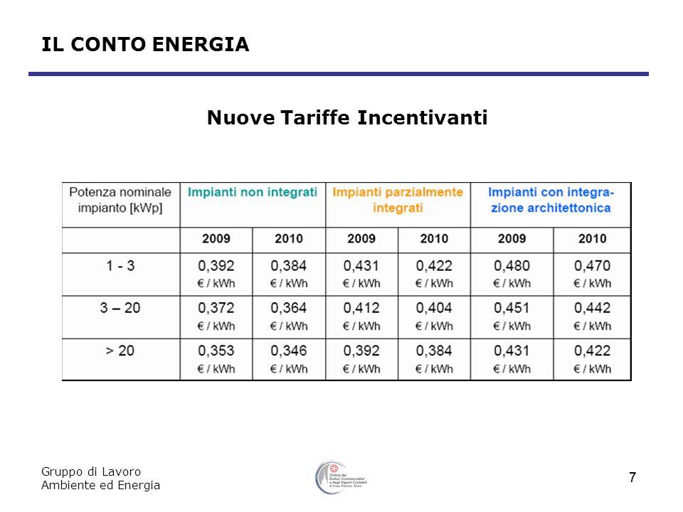Nuove Tariffe Incentivanti