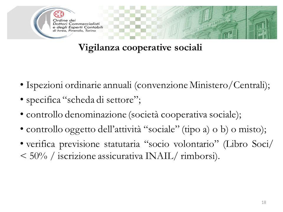 Vigilanza cooperative sociali