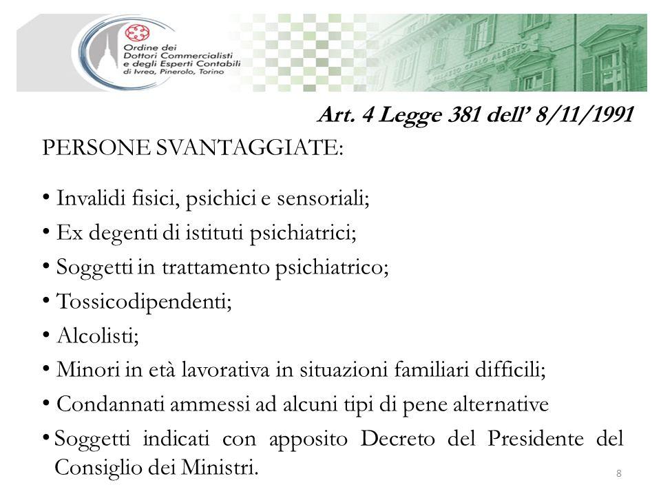 Art. 4 Legge 381 dell' 8/11/1991 PERSONE SVANTAGGIATE: Invalidi fisici, psichici e sensoriali; Ex degenti di istituti psichiatrici;