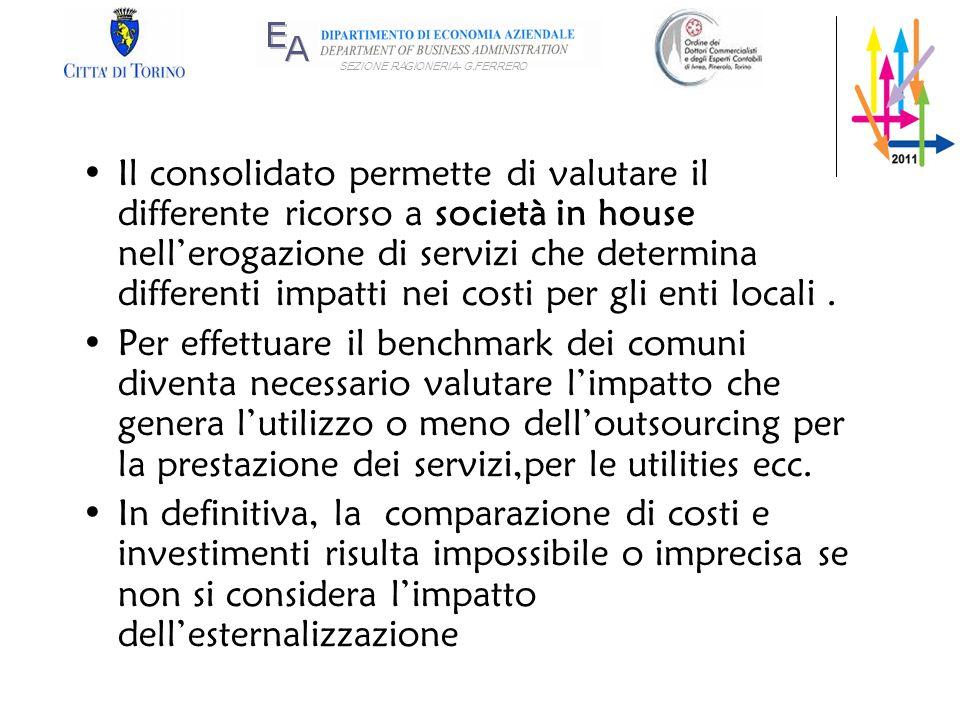 Il consolidato permette di valutare il differente ricorso a società in house nell'erogazione di servizi che determina differenti impatti nei costi per gli enti locali .