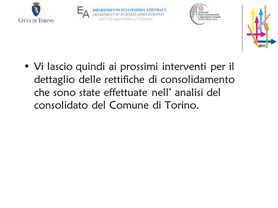 Vi lascio quindi ai prossimi interventi per il dettaglio delle rettifiche di consolidamento che sono state effettuate nell' analisi del consolidato del Comune di Torino.