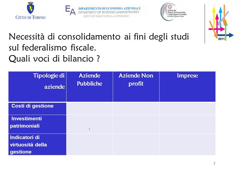 Necessità di consolidamento ai fini degli studi sul federalismo fiscale. Quali voci di bilancio