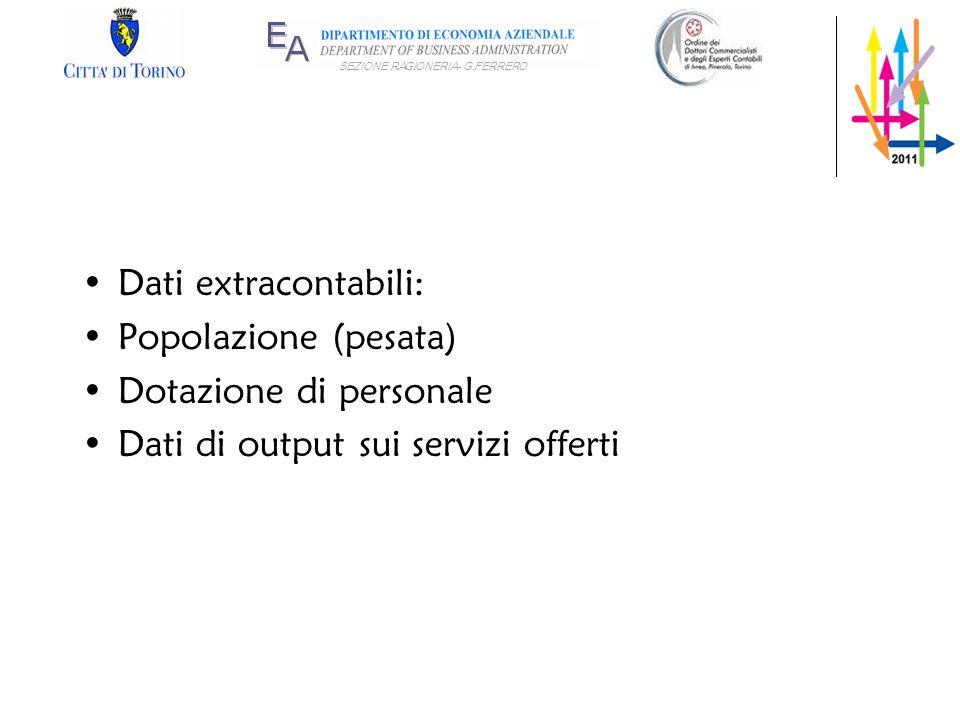 Dati extracontabili: Popolazione (pesata) Dotazione di personale Dati di output sui servizi offerti
