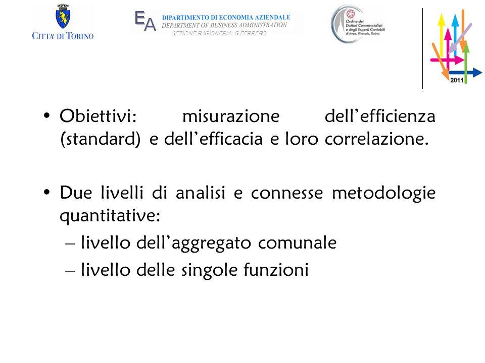Obiettivi: misurazione dell'efficienza (standard) e dell'efficacia e loro correlazione.
