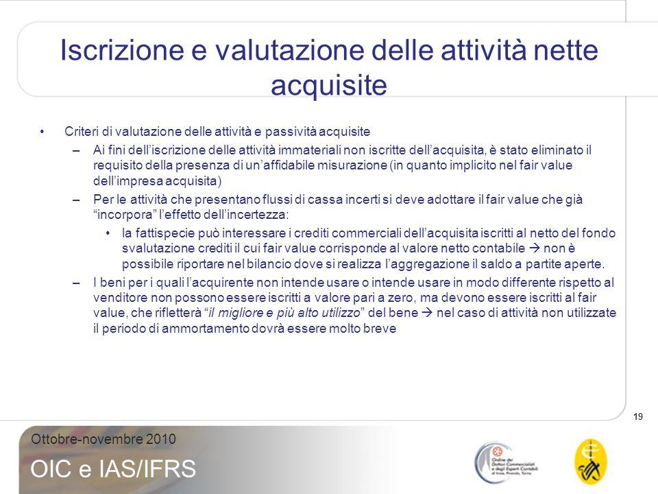 Iscrizione e valutazione delle attività nette acquisite