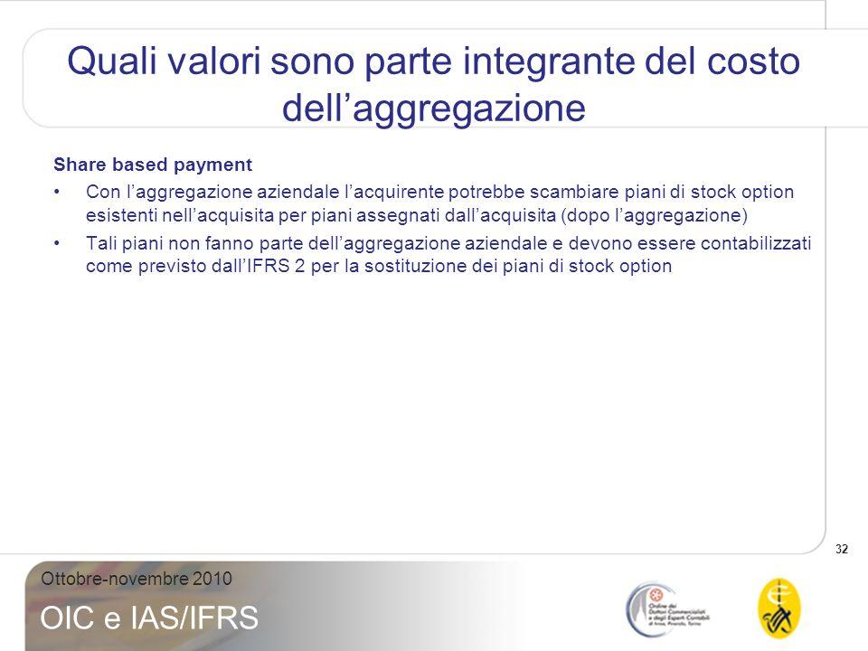 Quali valori sono parte integrante del costo dell'aggregazione