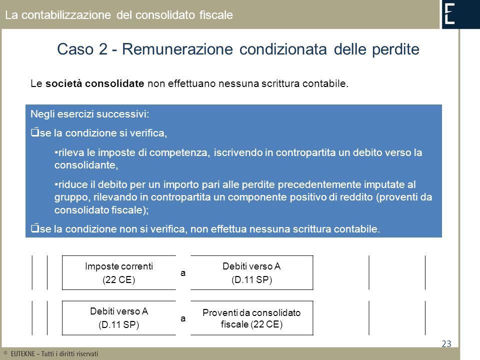 Caso 2 - Remunerazione condizionata delle perdite