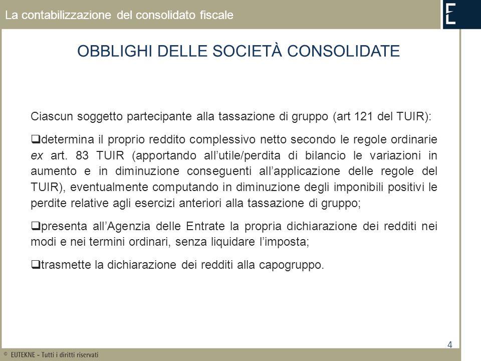 OBBLIGHI DELLE SOCIETÀ CONSOLIDATE