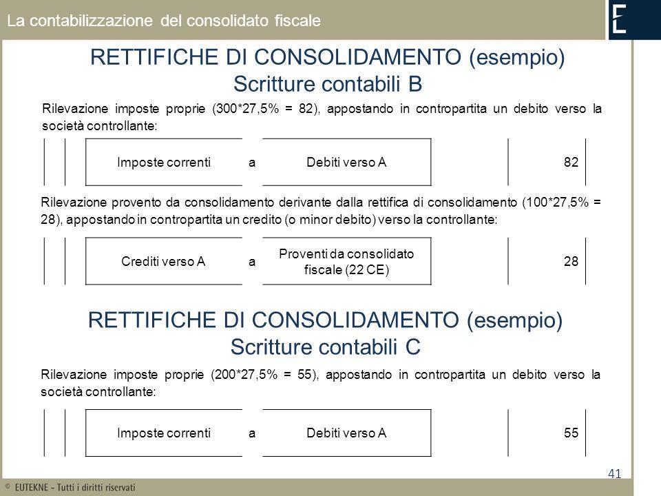 RETTIFICHE DI CONSOLIDAMENTO (esempio) Scritture contabili B