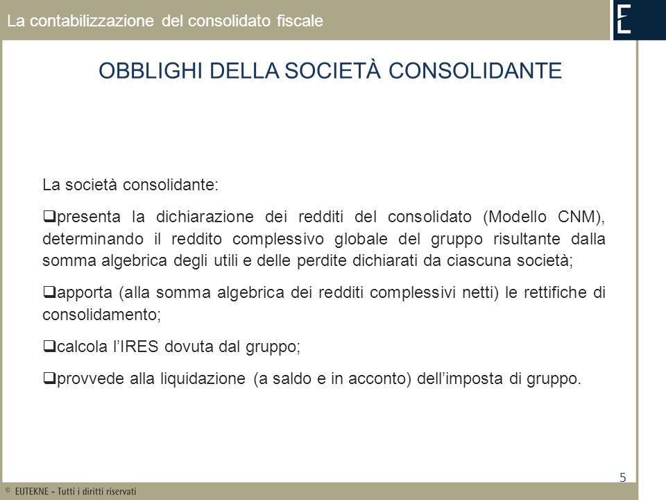 OBBLIGHI DELLA SOCIETÀ CONSOLIDANTE