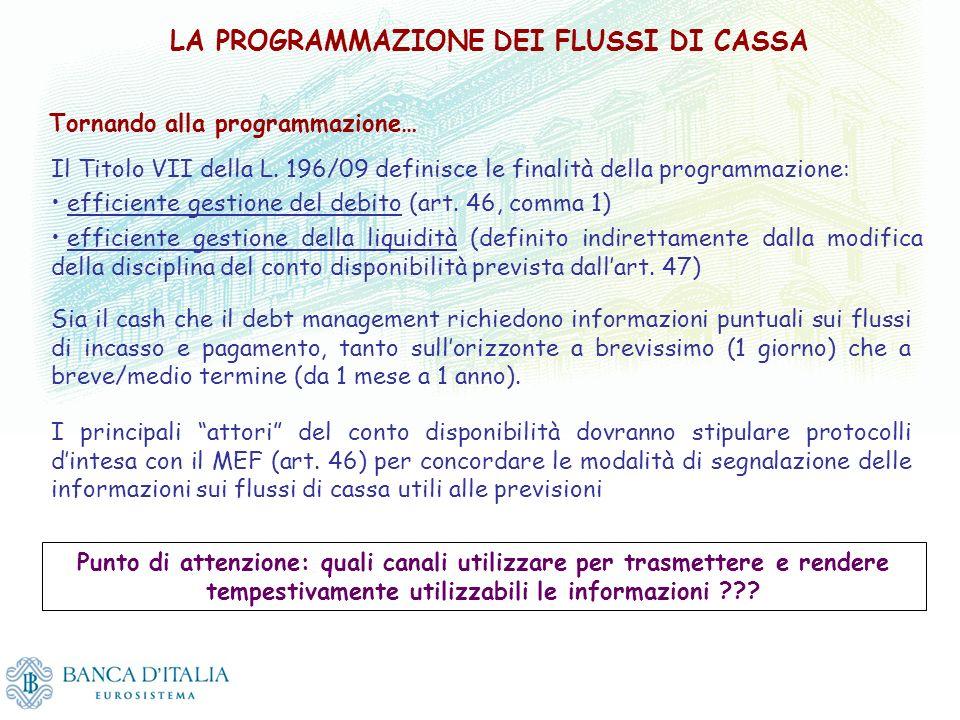 LA PROGRAMMAZIONE DEI FLUSSI DI CASSA
