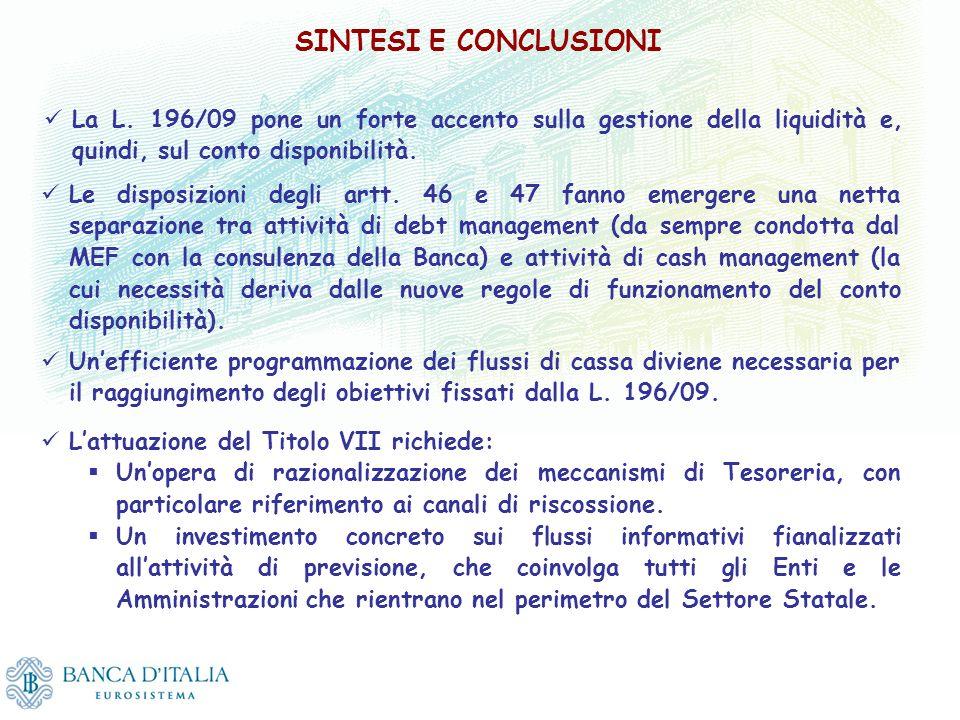 SINTESI E CONCLUSIONI La L. 196/09 pone un forte accento sulla gestione della liquidità e, quindi, sul conto disponibilità.