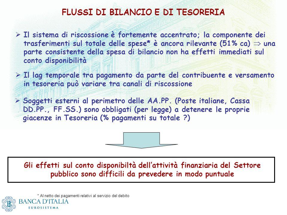 FLUSSI DI BILANCIO E DI TESORERIA