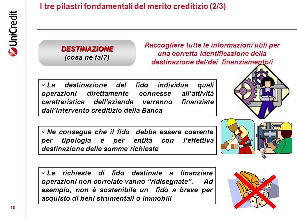 I tre pilastri fondamentali del merito creditizio (2/3)