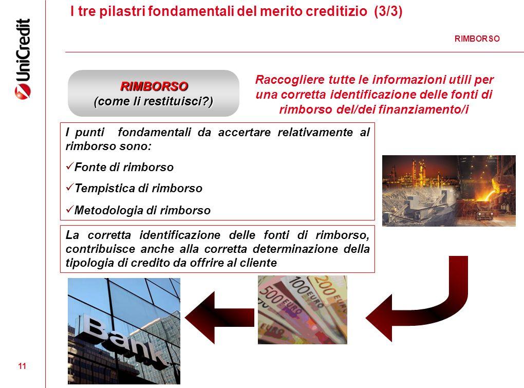 I tre pilastri fondamentali del merito creditizio (3/3)