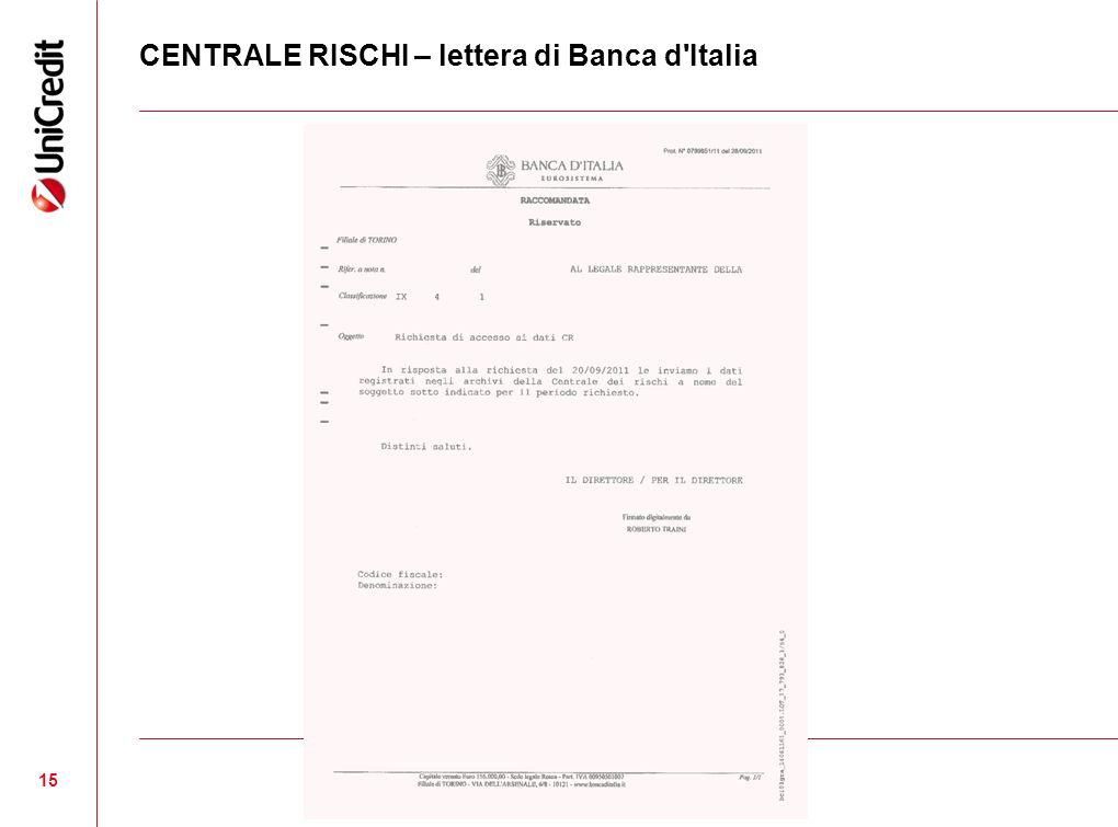 CENTRALE RISCHI – lettera di Banca d Italia