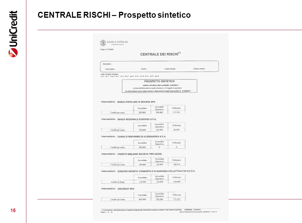 CENTRALE RISCHI – Prospetto sintetico