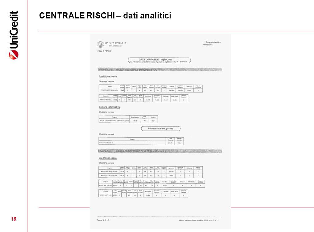 CENTRALE RISCHI – dati analitici