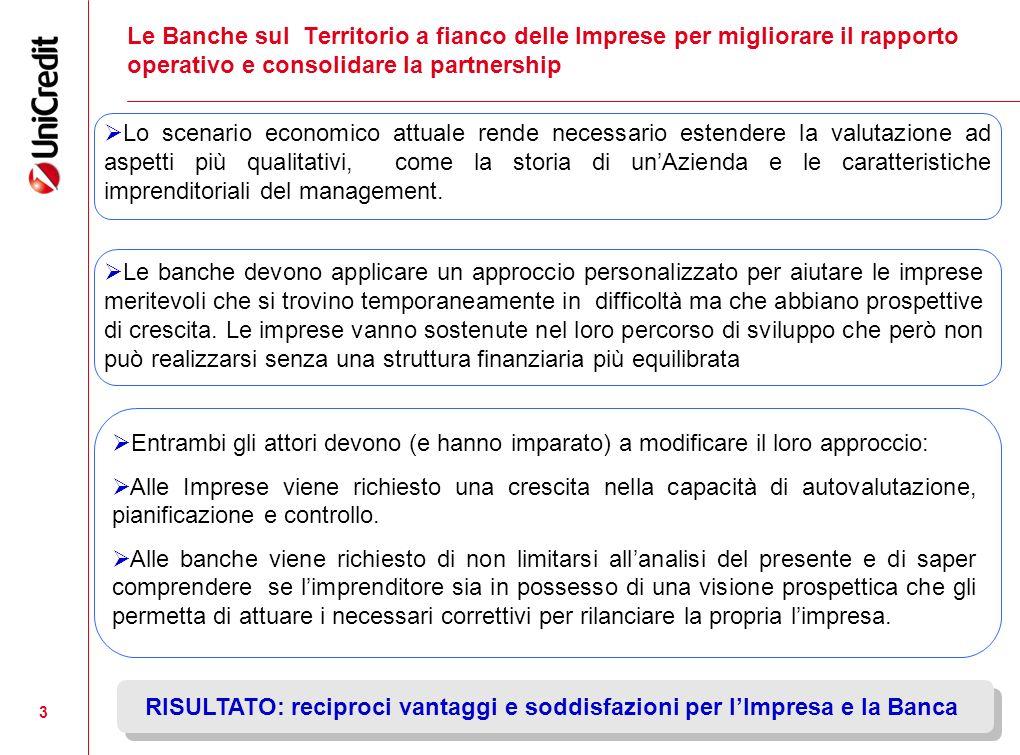 RISULTATO: reciproci vantaggi e soddisfazioni per l'Impresa e la Banca