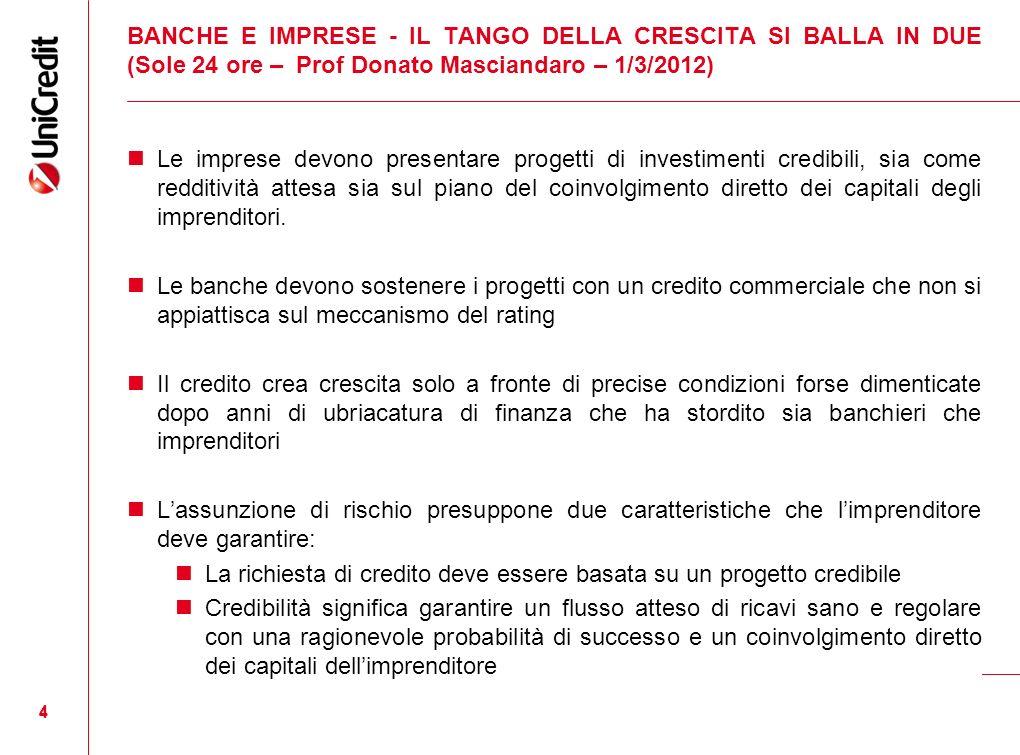 La richiesta di credito deve essere basata su un progetto credibile
