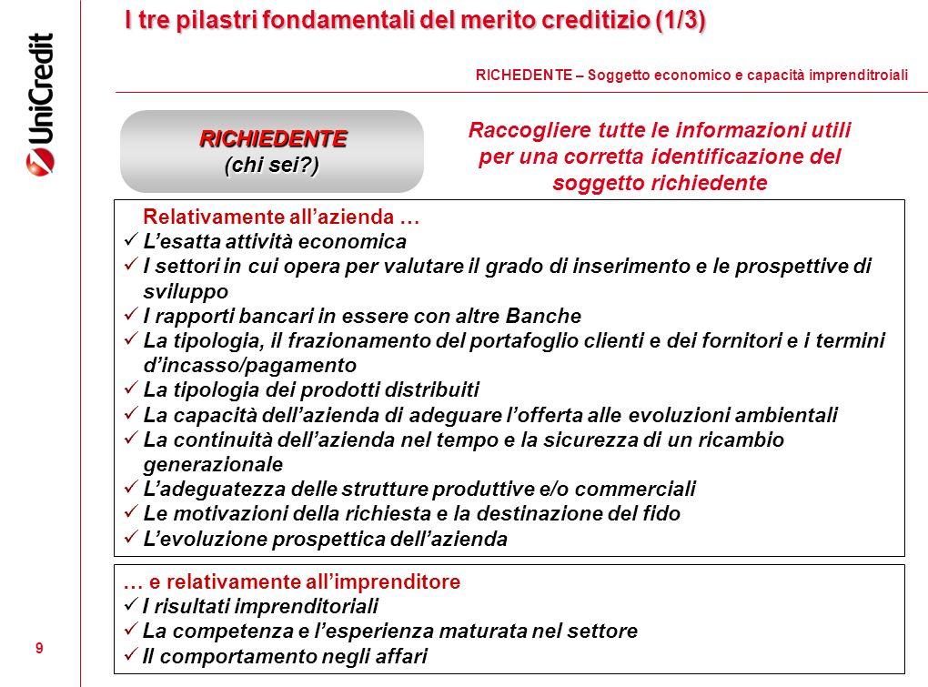 I tre pilastri fondamentali del merito creditizio (1/3)