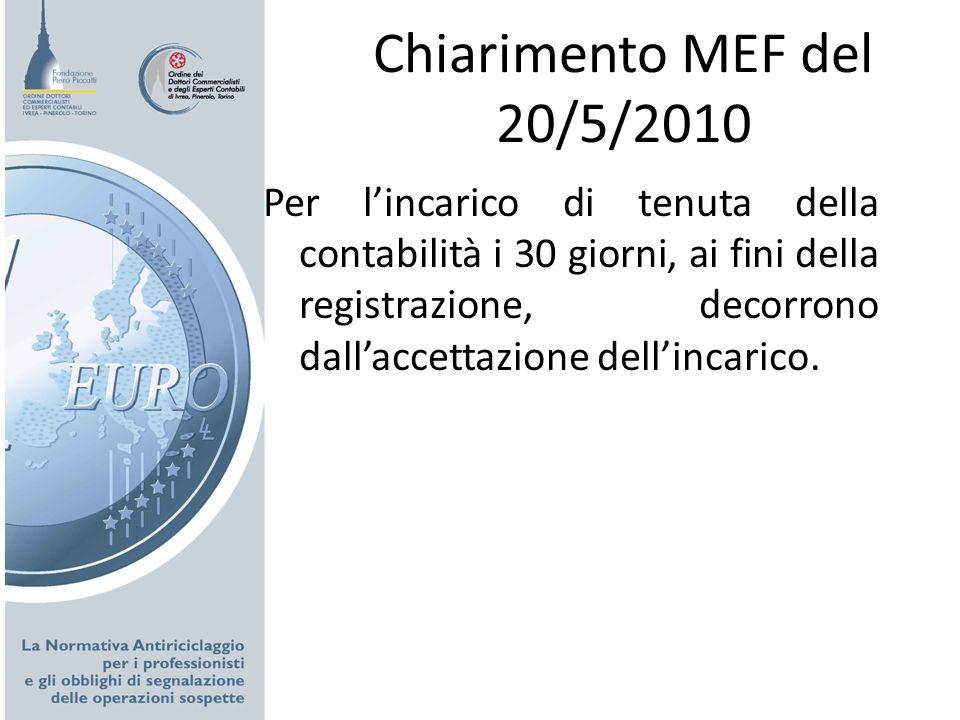 Chiarimento MEF del 20/5/2010