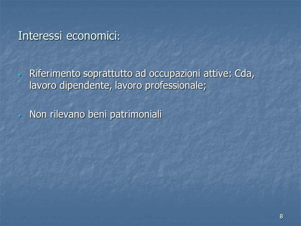 Interessi economici:Riferimento soprattutto ad occupazioni attive: Cda, lavoro dipendente, lavoro professionale;