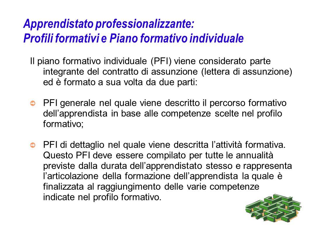 Apprendistato professionalizzante: Profili formativi e Piano formativo individuale