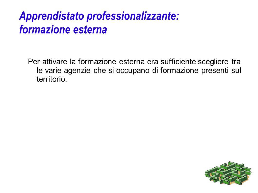 Apprendistato professionalizzante: formazione esterna