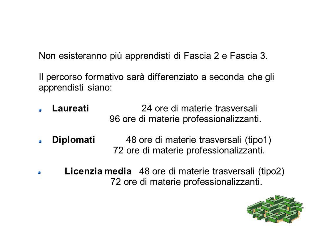 Non esisteranno più apprendisti di Fascia 2 e Fascia 3.