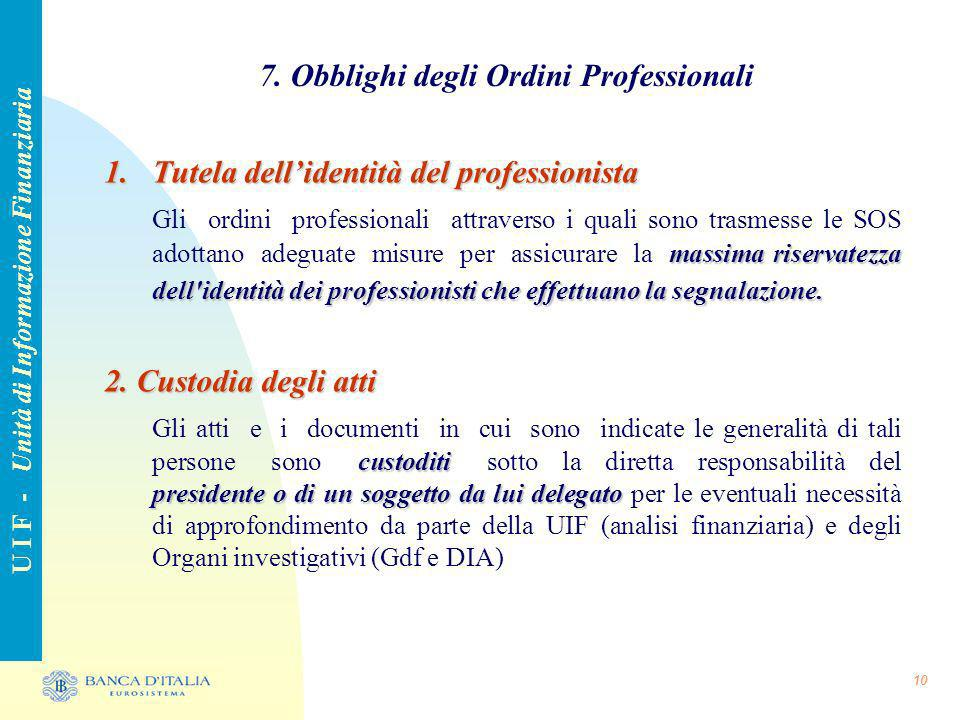 7. Obblighi degli Ordini Professionali
