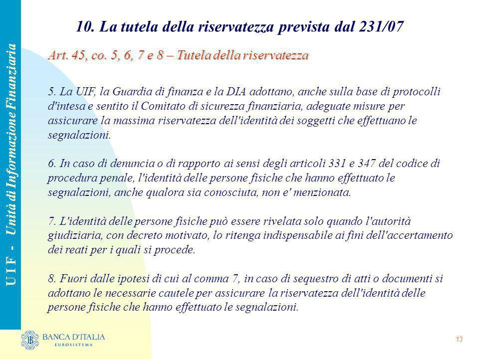 10. La tutela della riservatezza prevista dal 231/07