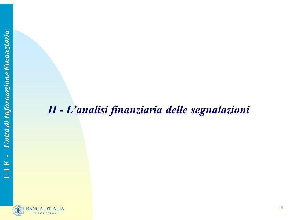 II - L'analisi finanziaria delle segnalazioni