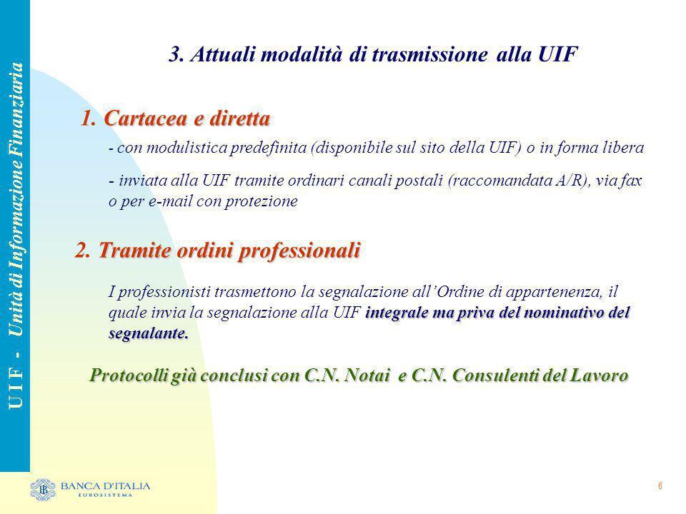 3. Attuali modalità di trasmissione alla UIF