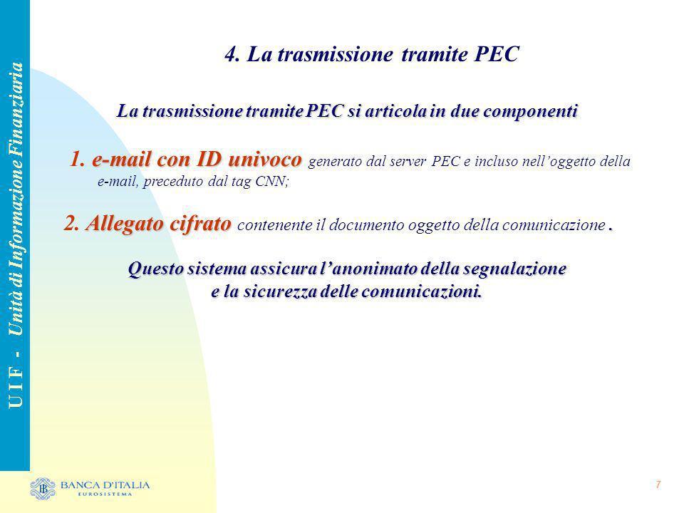 4. La trasmissione tramite PEC