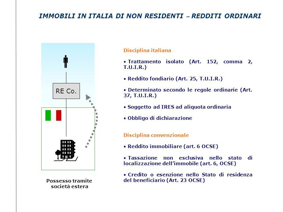 IMMOBILI IN ITALIA DI NON RESIDENTI – REDDITI ORDINARI