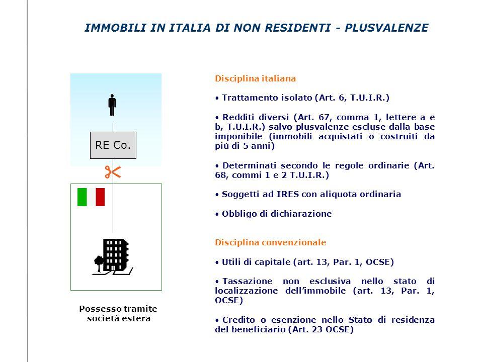 IMMOBILI IN ITALIA DI NON RESIDENTI - PLUSVALENZE