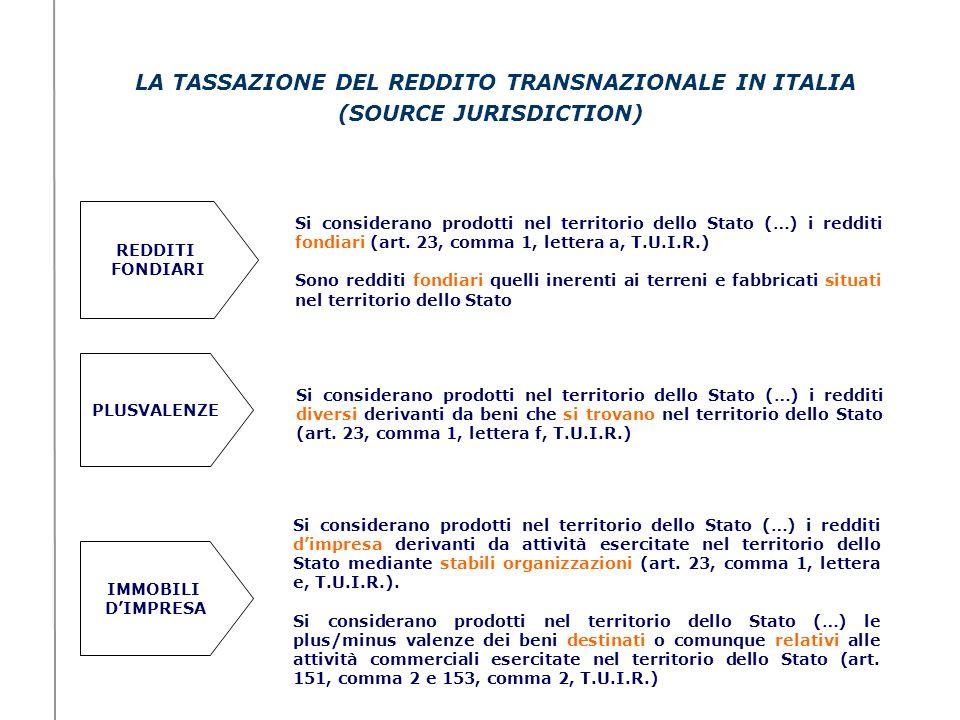 LA TASSAZIONE DEL REDDITO TRANSNAZIONALE IN ITALIA