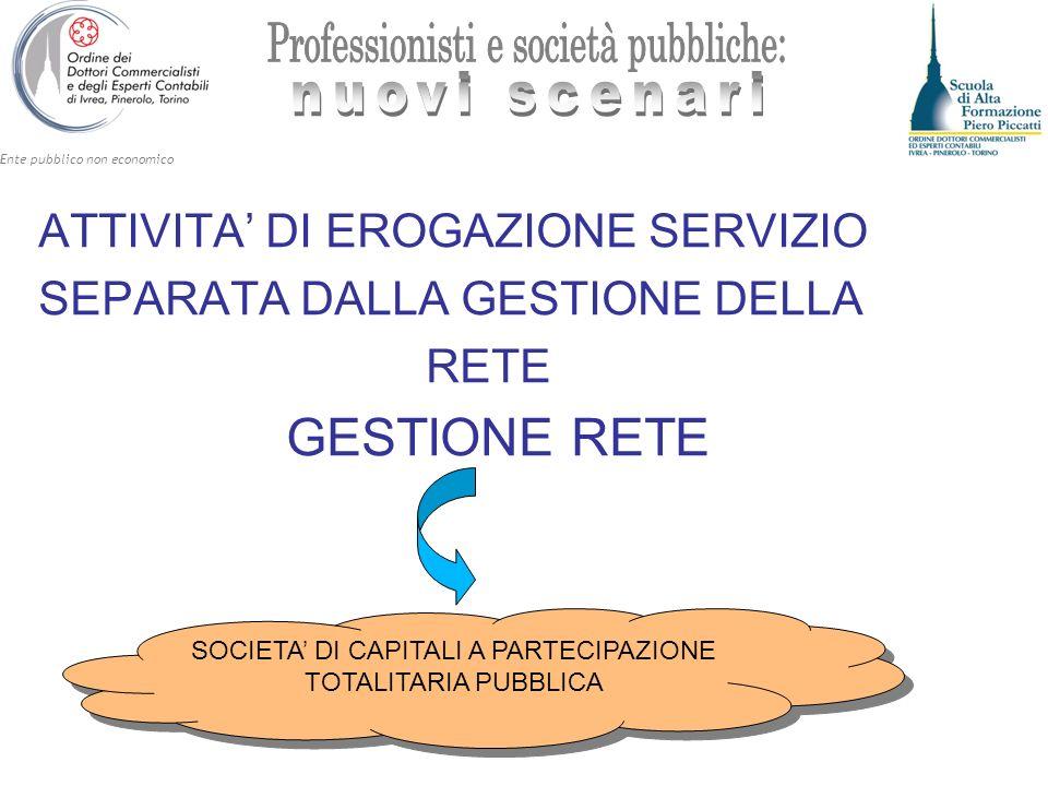 SOCIETA' DI CAPITALI A PARTECIPAZIONE TOTALITARIA PUBBLICA