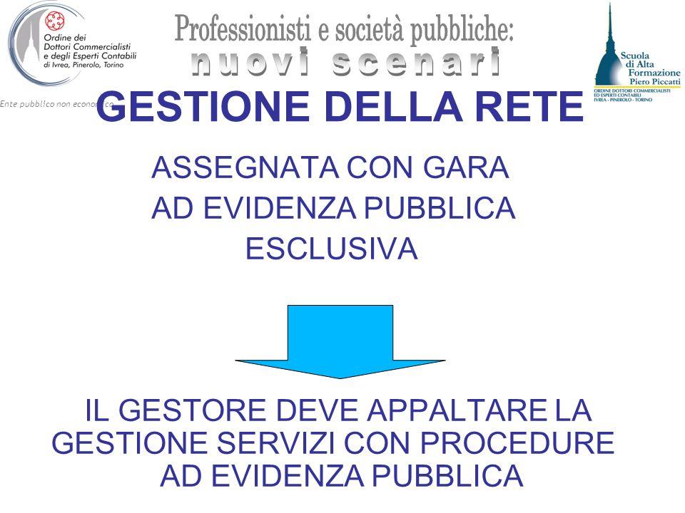 GESTIONE DELLA RETE ASSEGNATA CON GARA AD EVIDENZA PUBBLICA ESCLUSIVA